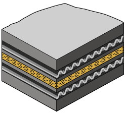 Cross-stable conveyor belts - Type XE